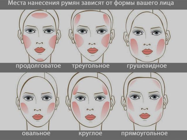 Как-правильно подобрать макияж