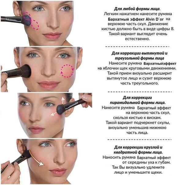 Типы лица и макияж для них