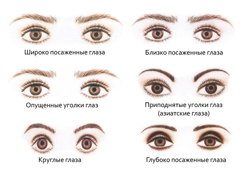 Как сделать глаза живыми 253